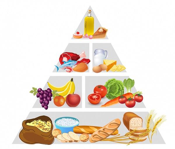 food_pyramid2